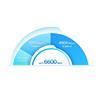 Εικόνα της Access Point Tp-Link Deco X90 v1 AX6600 Whole Home Mesh WiFi System